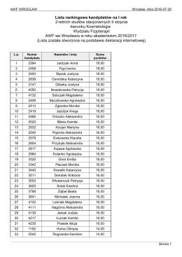 Lista rankingowa kandydatów na I rok 2