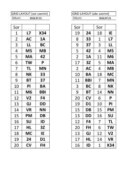 Sor Sor Sor 1 L7 X34 19 24 18 IE 2 AC 1A 8 33 1 L7 3 LL BC 9 37 3