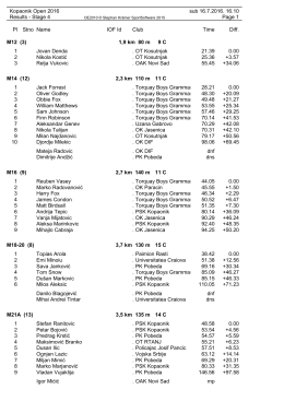 Results - Stage 4 - Kopaonik OPEN 2016