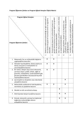 Program Öğrenme Çıktıları ve Program Eğitsel Amaçları İlişkisi