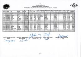 Antrenörlük Bölümü KADIN Adaylar KAZANANLAR Listesi