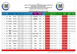 Liste - Düzce Üniversitesi Spor Bilimleri Fakültesi