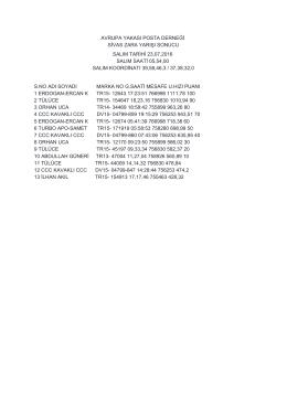avrupa yakası posta derneği sivas zara yarışı sonucu salım tarihi 23