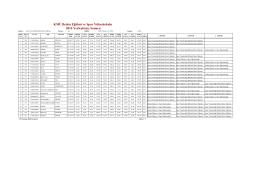 spor yöneticiliği bölümü birinci öğretim erkek aday asil listesi