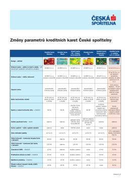 Změny parametrů kreditních karet České spořitelny