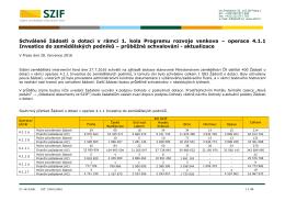 krátká zpráva - Státní zemědělský intervenční fond