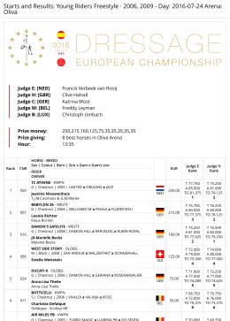 Program Dowolny Mistrzostwa Europy Młodych