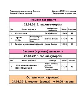 распоред испита