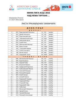 мини лига асцс 2016 кад нема тартана листа пријављених