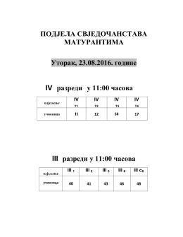 ПОДЈЕЛА СВЈЕДОЧАНСТАВА МАТУРАНТИМА Уторак, 23.08