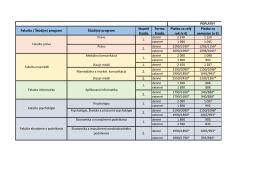 2. 2. 2. 2. Forma štúdia Fakulta / Štúdijný program Stupeň štúdia 2