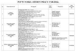 PUP W TURKU, OFERTY PRACY 17.08.2016r.