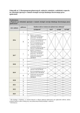 Załącznik nr 2: Harmonogram planowanych