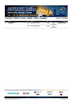 výsledky / results týmy / teams - 2 ženy / 2 women