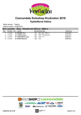 Cannondale Koloshop Krušnoton 2016