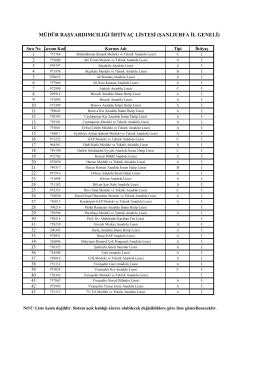 müdür başyardımcılığı ihtiyaç listesi (şanlıurfa il geneli)