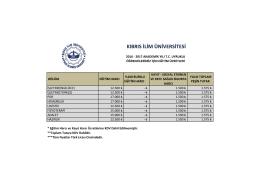 kıbrıs ilim üniversitesi