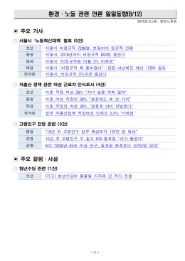 160812 환경노동 언론일일동향