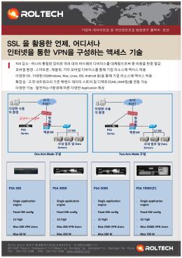 SSL 을 활용한 언제, 어디서나 인터넷을 통한 VPN을 구성하는