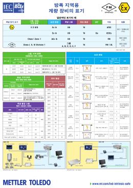 방폭 지역용 계량 장비의 표기