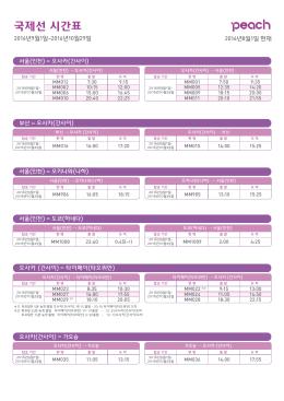 국제선 시간표 - Peach Aviation