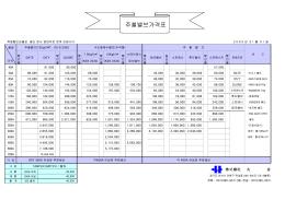 주철밸브가격표