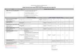 jadwal dan tata cara pendaftaran ulang mahasiswa baru jalur umb