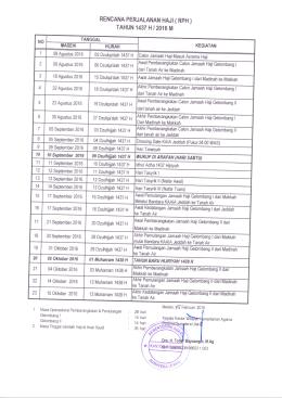 Rencana Perjalanan Haji Tahun 1437 H / 2016 M