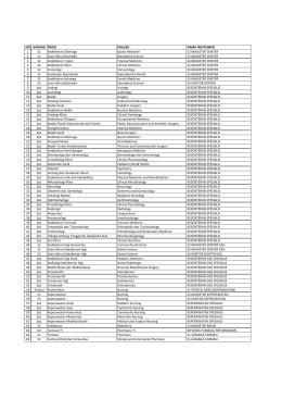 Daftar Instrumen Kesehatan dan Prodi
