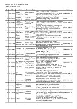 Daftar Peserta Seminar Usulan Penelitian Program