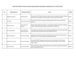 Daftar Peserta Pimnas Ke-29 Tahun 2016 PKM-GT