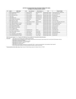 daftar calon mahasiswa baru program afirmasi dikti (adik