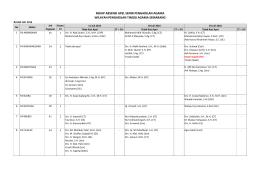 Rekap Absensi Apel Bulan Juli 2016 Pengadilan