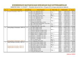 Jadwal Kuliah di Koord. MKK sem. GASAL 2016/2017