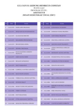 Lihat daftar