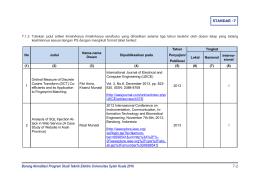 Penelitian dan Publikasi - Program Studi Teknik Elektro Universitas
