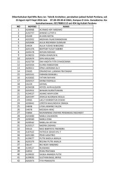Daftar-Mhs-TArsitektur
