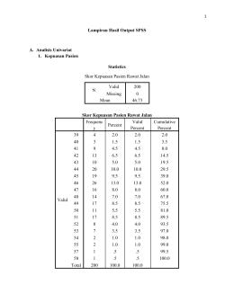 UEU-Undergraduate-5353-Lampiran 7. Hasil Output SPSS Siap