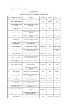 Daftar Penerima Bantuan Pemerintah RDA 2016 FINAL