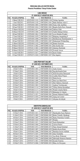 NO NO.KELOMPOK NIM NIM PROFESI NAMA 1 1/Maret/VIII/2015