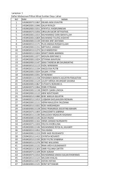 Lampiran 1 Daftar Mahasiswa Pilihan Minat Sumber Daya Lahan