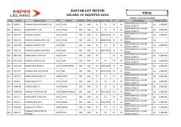 daftar lot motor lelang 15 agustus 2016