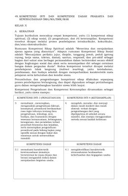 49. KOMPETENSI INTI DAN KOMPETENSI DASAR PRAKARYA