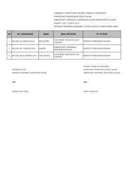 Penetapan Penerima Beasiswa Studi S3 Dalam Negeri bagi