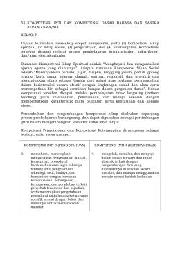 5. Kompetensi Dasar Ilmu Pengetahuan Alam