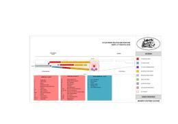 Floorplan - jakarta custom culture