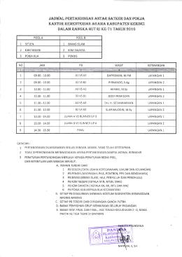 Jadwal Pertandingan Bulutangkis Antar Satker dan Pokja