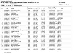 UNIVERSITAS INDONESIA DAFTAR PESERTA OBM