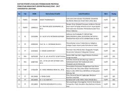 Daftar Peserta Pemaparan Hibah Desentraliasasi Tahun