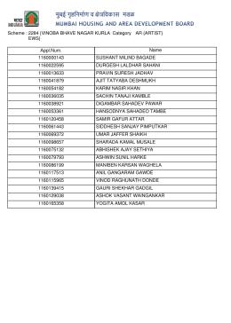 Scheme : Category 2284 {VINOBA BHAVE NAGAR KURLA EWS